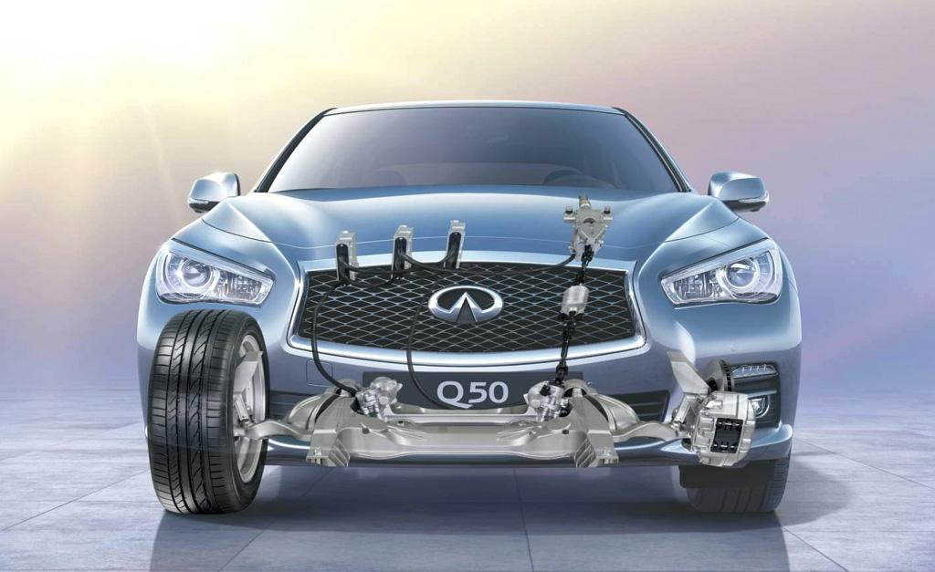 infiniti q50 steer by wire 1 1024